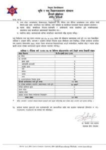 TU Veterinary Entrance Exam Result 2078 Merit List